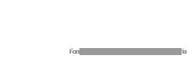 FP Básica - Formación profesional dual en EFAS ▷ | EFA Centro
